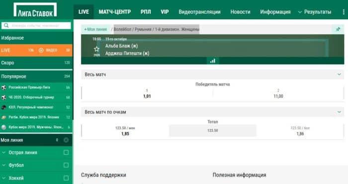 «Лига ставок»: Ливерпуль, Спартак и футбольные матчи