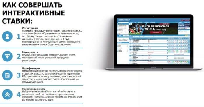 Интерактивные матчи «БетСити»: ставки, лимиты, условия