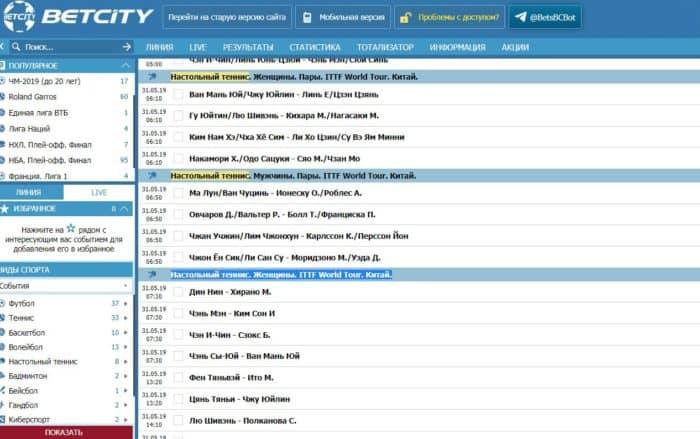 Онлайн «БетСити»: ставки в любом месте